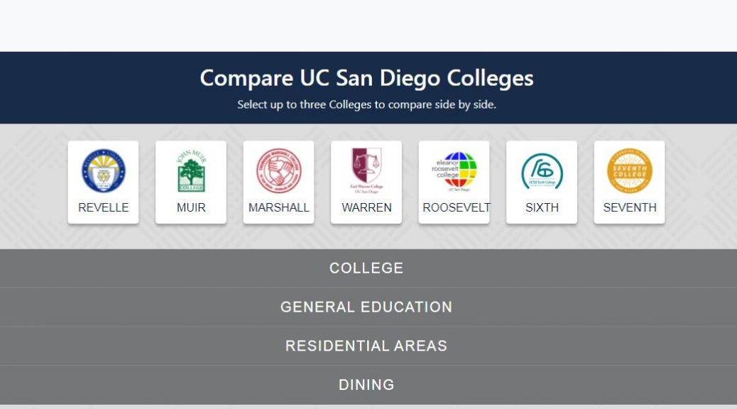 Compare UC San Diego Colleges