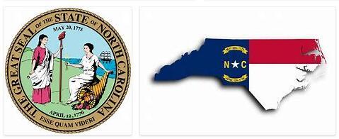 North Carolina Geography