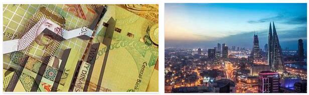 Bahrain Economy
